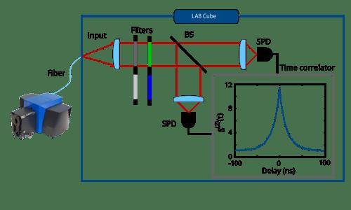 Product_sheetg2-2
