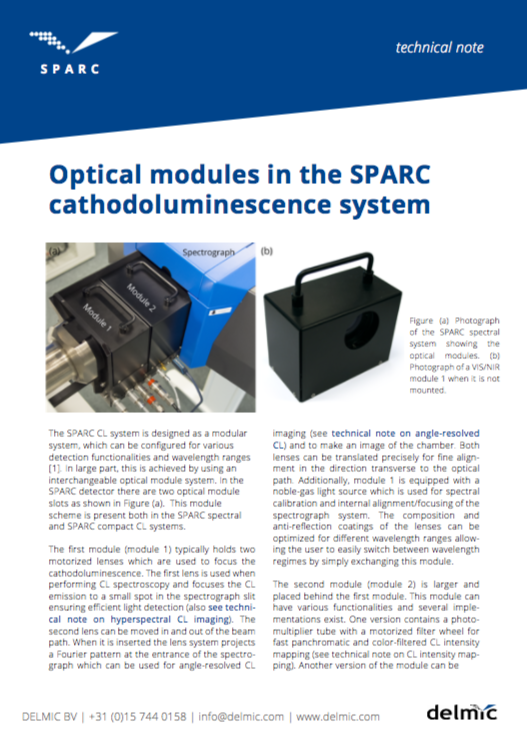 Technical note: optical modules in the SPARC cathodoluminescence system