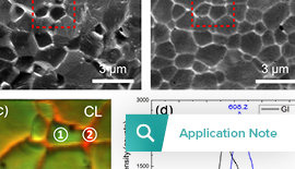 Cathodoluminescence imaging on perovskites: phase segregation in inorganic CsPbIBr<sub>2</sub>