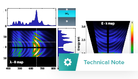 Energy-Momentum Cathodoluminescence Imaging