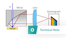 Hyperspectral Cathodoluminescence Imaging