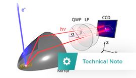 Polarization-Filtered Cathodoluminescence Imaging