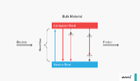 Cathodoluminescence Valence Band
