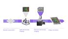 NewsThumbnail_FAST-EM Light Electron Microscopy Correlation