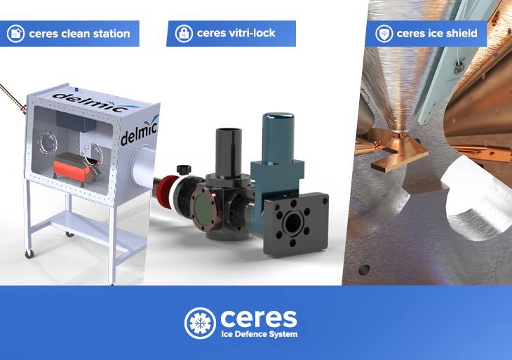 CERES Ice Defence System