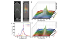 Cathodoluminescence analysis for InGaNAlGaN QWs