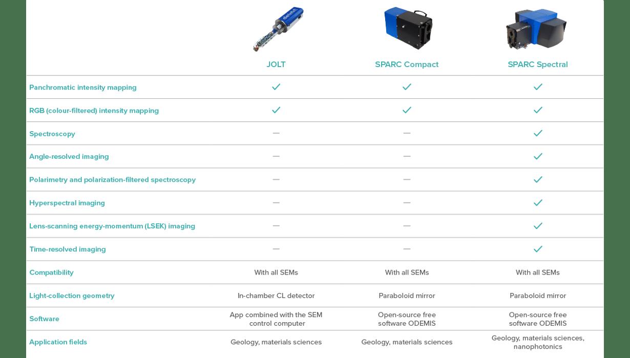 CL_Product-Comparison-Table_Website_PNG