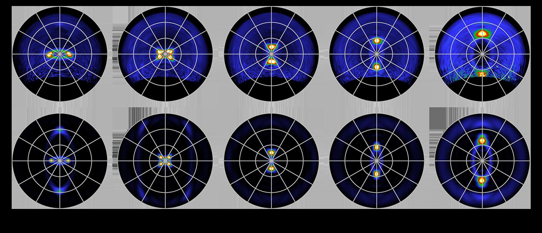 等离子纳米天线的深入表征图