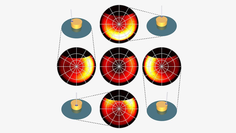 等离子体纳米颗粒的方向性