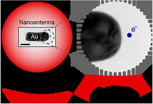 Cathodoluminescence image of electron micrograph of ananoantenna