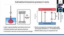 cathodoluminescence imaging for geology webinar