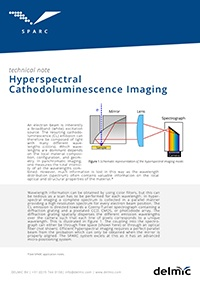 Hyperspectral cathodoluminescence imaging